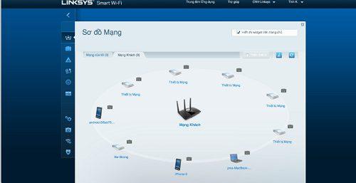 phần mềm quản lý wifi